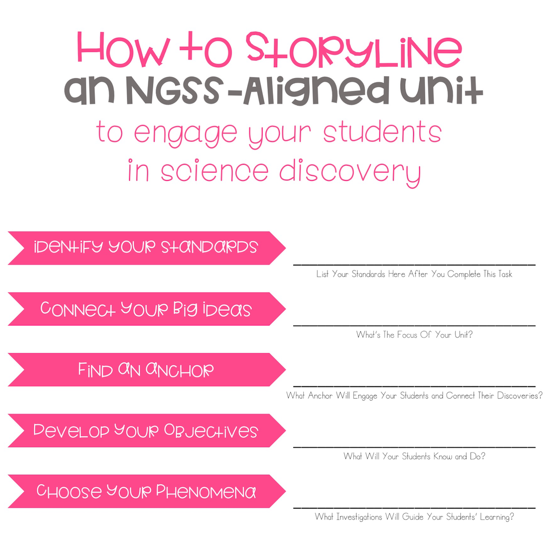 how to storyline an ngss aligned unit